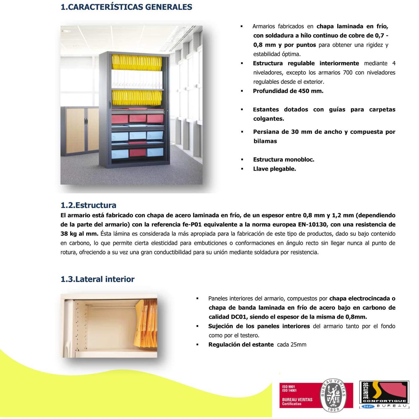 Armario metálico con puertas de persiana de 80x145x45 (ancho/alto/fondo) color blanco Ral 9003: Amazon.es: Oficina y papelería