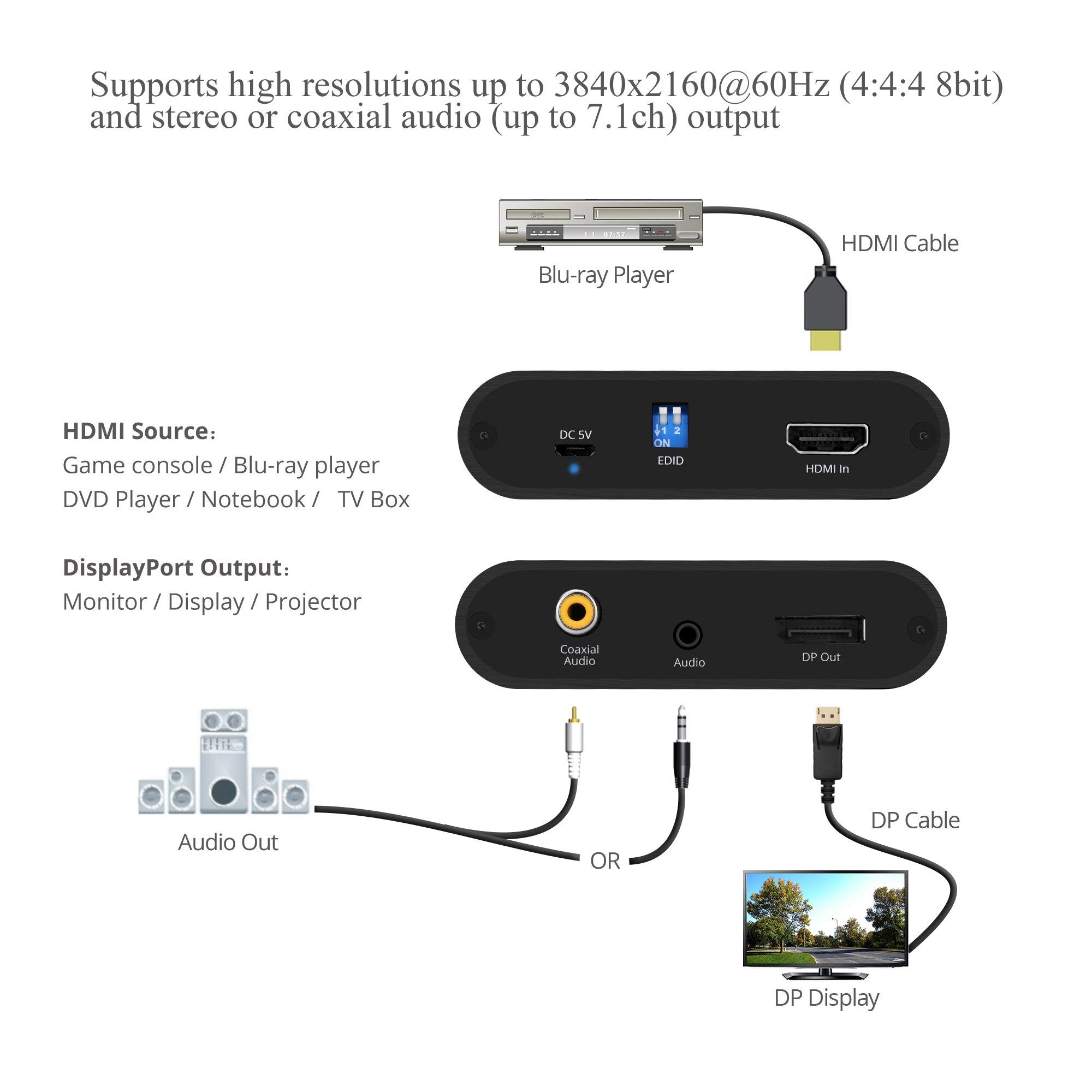 SIIG HDMI 2.0 to DisplayPort 1.2 Converter 4K@60Hz 4:4:4 HDMI to DP, 18Gbps | HDCP 2.2 | EDID, Audio Extraction to Stereo & RCA, Firmware Upgradeable | Only 1080p for Nvidia G-Sync Monitors by SIIG (Image #4)