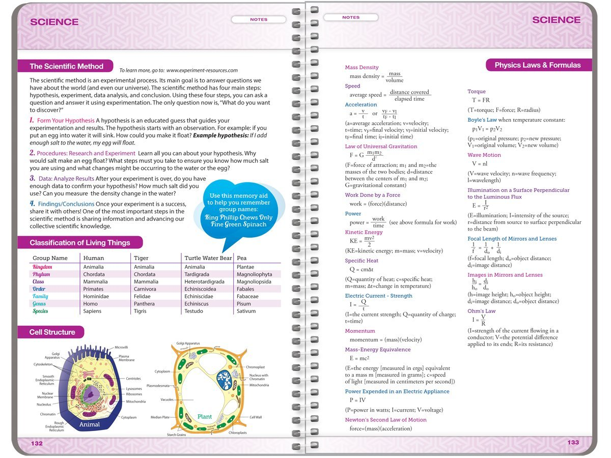 Undated Student Planner Middle School/High School/College - Assignment Agenda - By School Datebooks