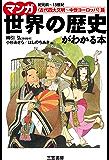 【マンガ】世界の歴史がわかる本<古代四大文明~中世ヨーロッパ>