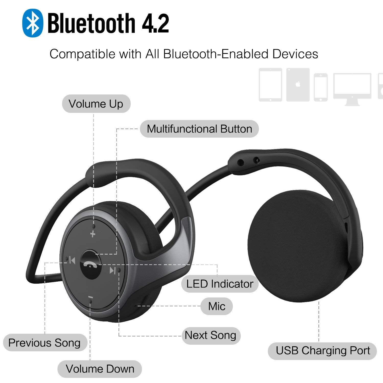 Amazon com: Levin Bluetooth 4 1 Headphones Neckband Wireless Sports