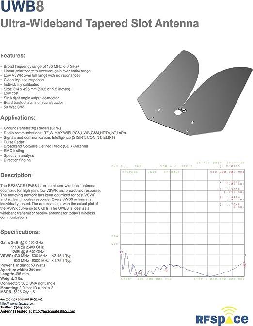 Ultra banda ancha antena uwb-8 430 – 6000 + MHz para UWB TX ...