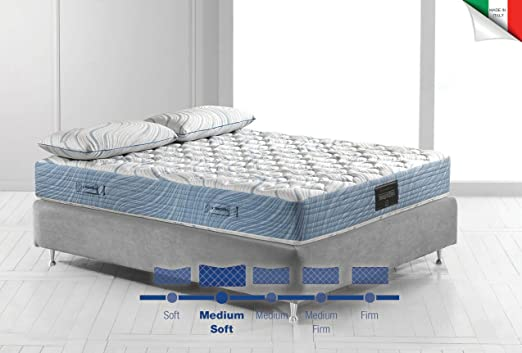 Materassi Magniflex.Amazon Com Magniflex Magnigel Dual 10 Queen Mattress Kitchen