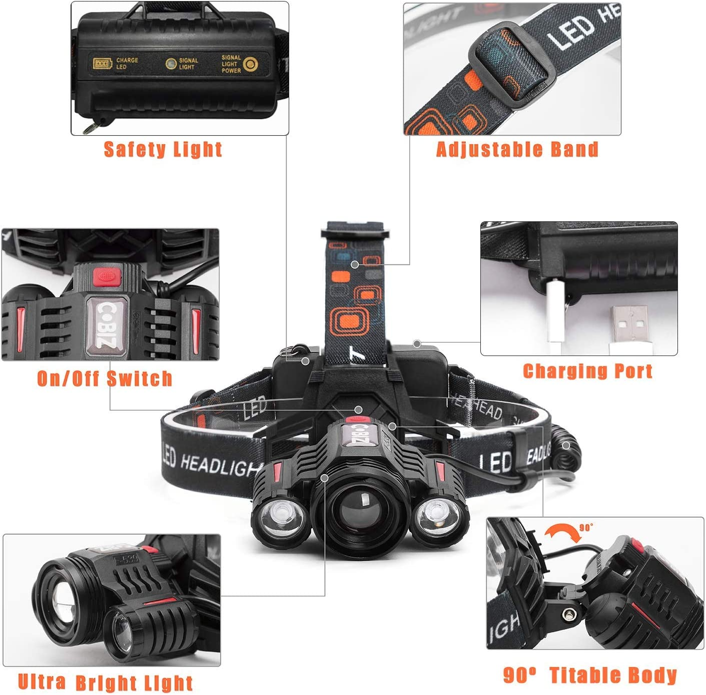 LED Brightest High 6000 Lumen Work Headlight,IPX4 Waterproof /& 18650 Flashlight with Zoomable Work Light,Head Lights for Camping Charcoal Cobiz Headlamp Flashlight USB Rechargeable