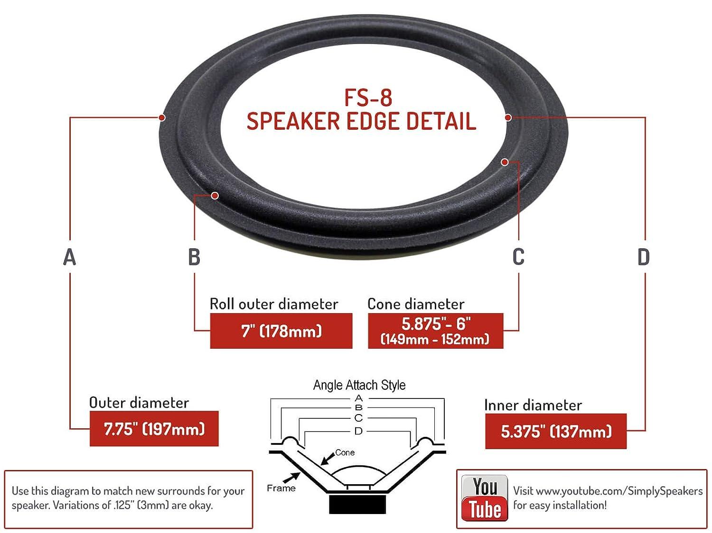Pair 8 Inch Foam Speaker Repair Kit Compatible with Marantz Woofers FSK-8