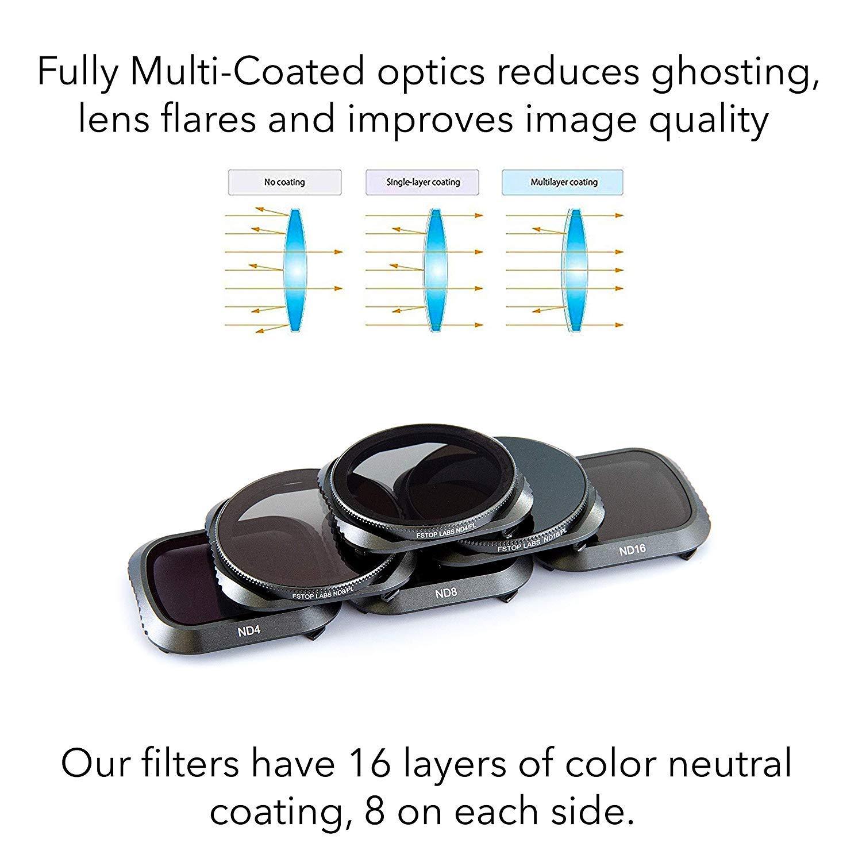 Lens Filters for DJI OSMO Pocket 4K Gimbal Handheld Camera Lens Set, Multi Coated Filters Pack Accessories (6 Pack) ND4, ND8, ND16, ND4/CPL, ND8/CPL, ND16/CPL by Fstop Labs (Image #3)