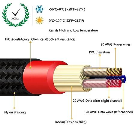 micity Cable alargador de audio actualizaci/ón Cable de repuesto para Bose QuietComfort 15/QC15/QC25/qc35/2/de diadema Bose OE2/OE2i OE2/OE2i Soundtrue Around-Ear y On-Ear OE Around-Ear 2/AE2/AE2i AE2/&nb