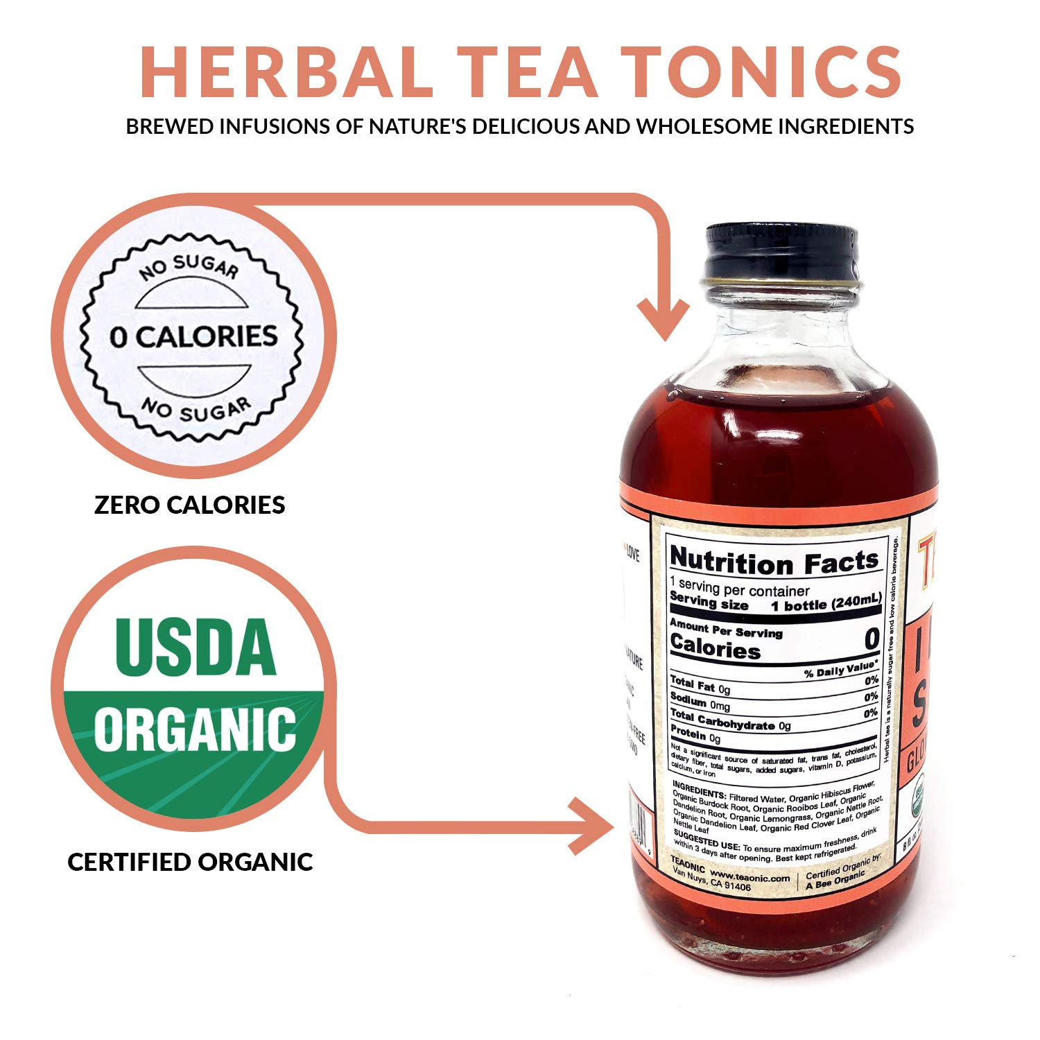 Teaonic Herbal Tea | I Love My Skin for Radiant Glow | Zesty Hibiscus & Lemongrass (12 Pack) by Teaonic (Image #4)