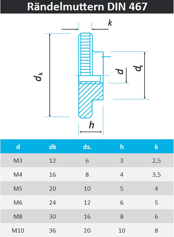 Rändelmutter niedrige Form DIN 467   M2,5 bis M10    Edelstahl Rändelmuttern VA