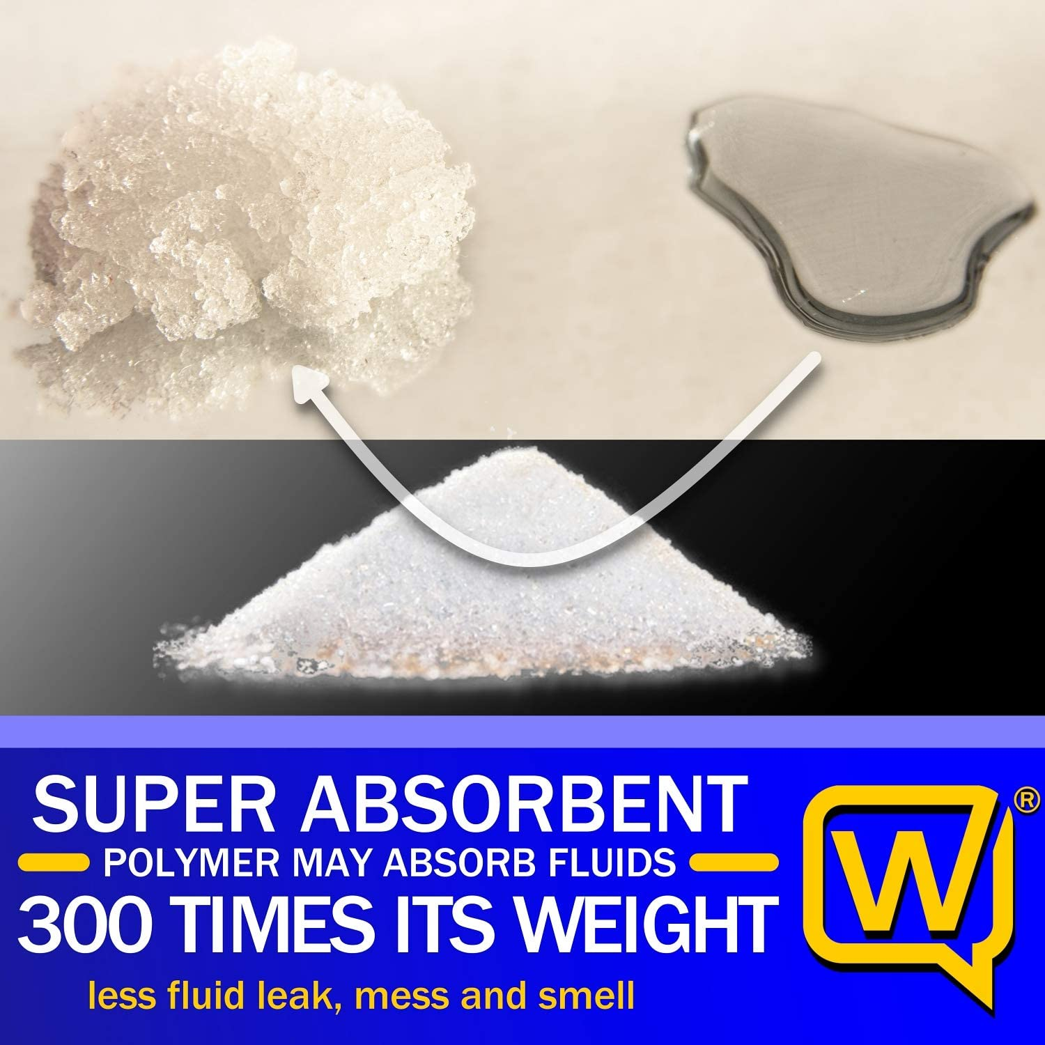 Wirta Home Super Absorbent Pads for Bedside Commode Liners, 50 Count - Without Odors You Sleep Well - Bedside Commode Liners Disposable is Easy to Cleanup When Liquids are Under Control: Health & Personal Care