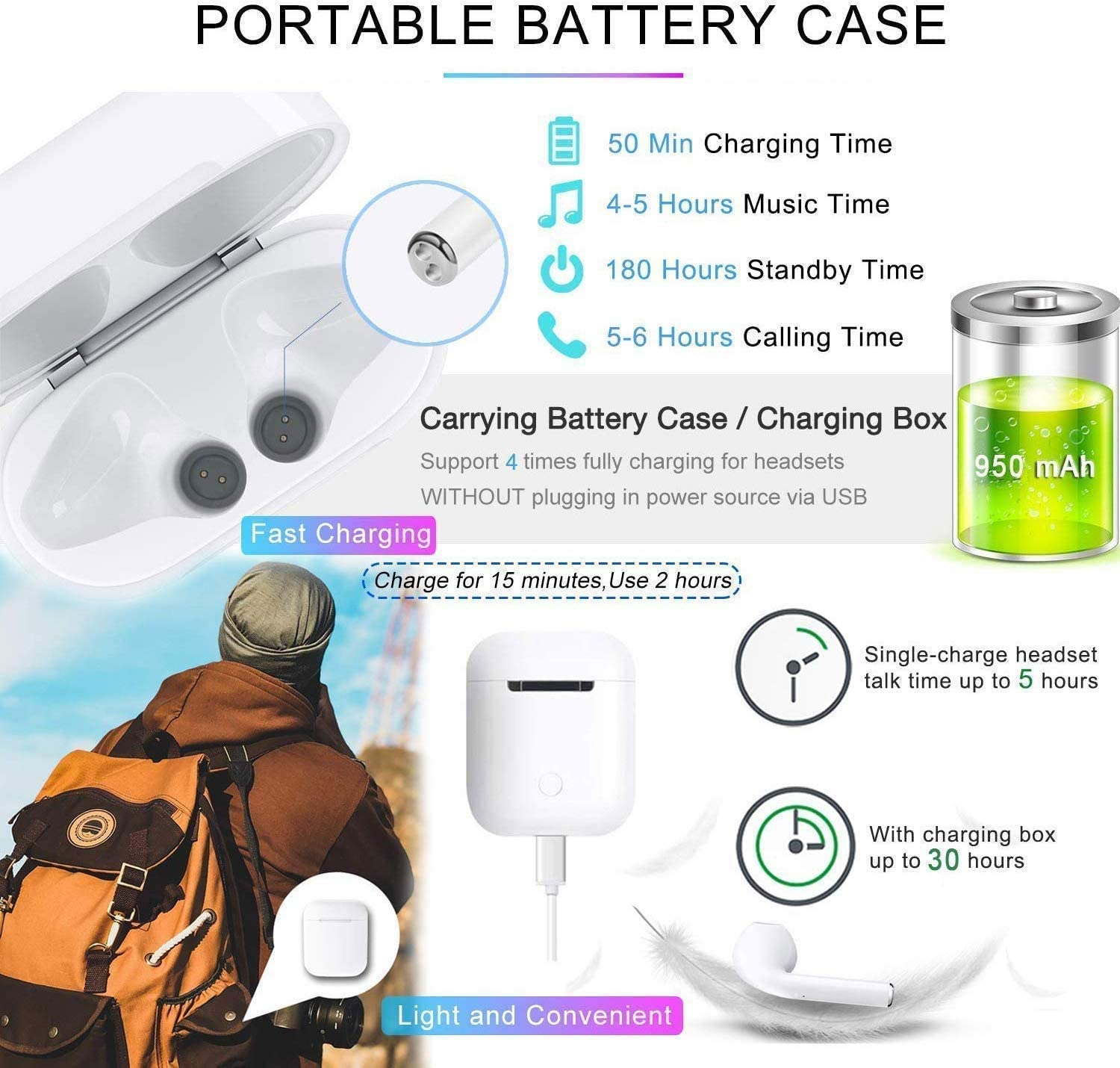 Bluetooth 5.0 Wireless Earbuds Bluetooth Earbuds Pop-ups Auto Pairing with Portable Charging Case Compatible with Apple Airpods Android//iPhone Noise Canceling IPX7 Waterproof Sports Headset
