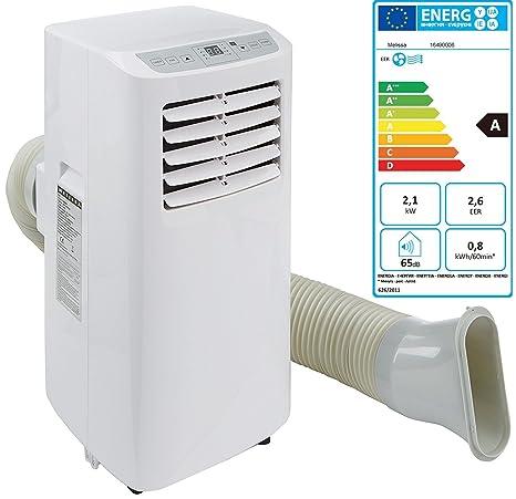 kühlmittel r410a