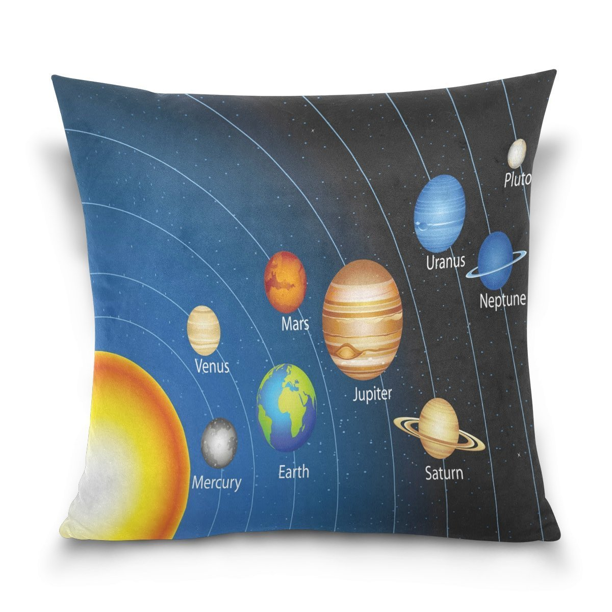 ALAZA Throw Pillow Case Decorative Cushion Cover Square Pillowcase, Solar System Planet Outer Space Sofa Bed Pillow Case Cover(16x16inch) Twin Sides ALovjp g1239037p34c21s20