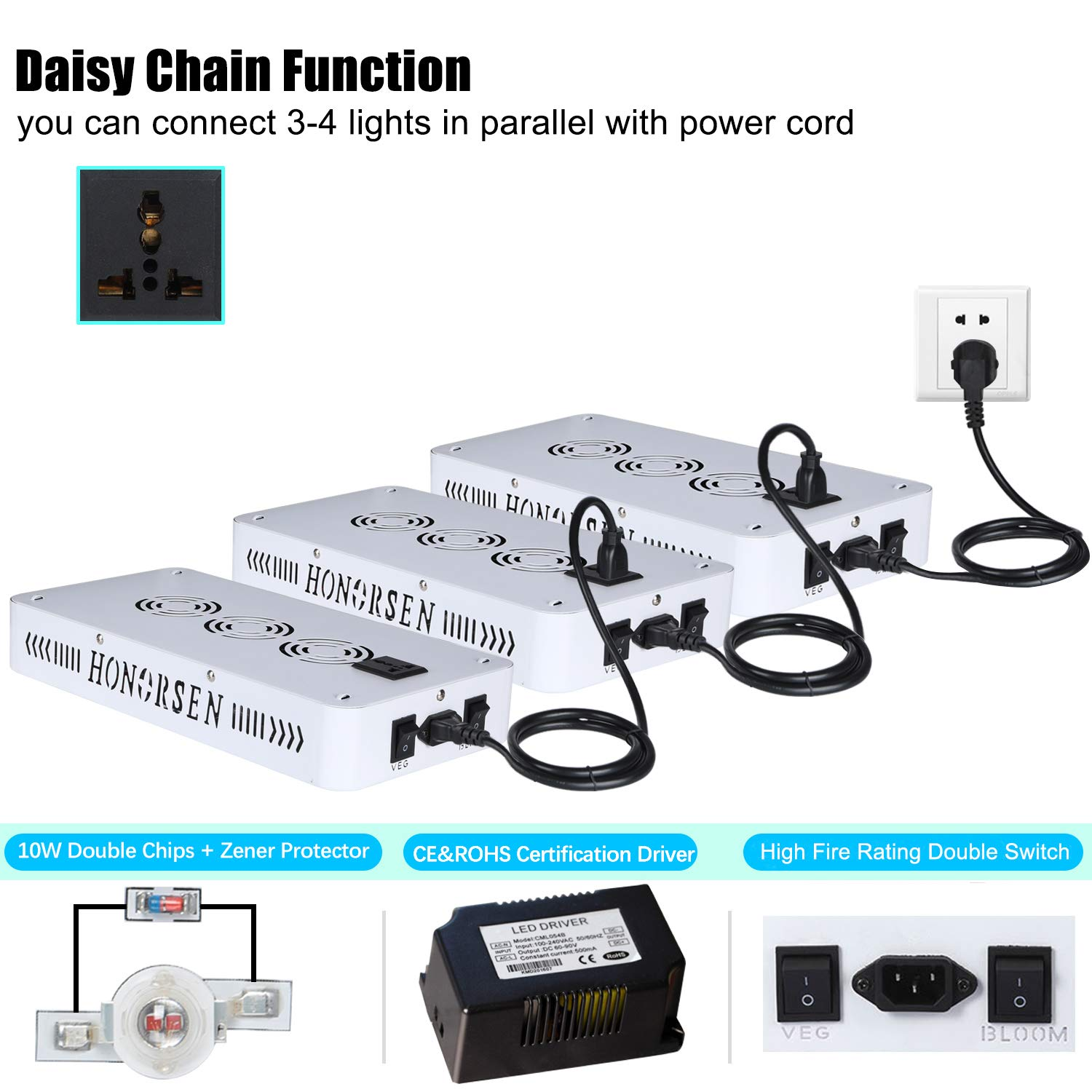 Dual Chip 10W LEDs HONORSEN 600W Led Grow Light Full Spectrum Led Growing Light Double Switch Veg and Bloom Plant Growing Lamps with Daisy Chain Plant Light for Indoor Plant Veg/&Flower
