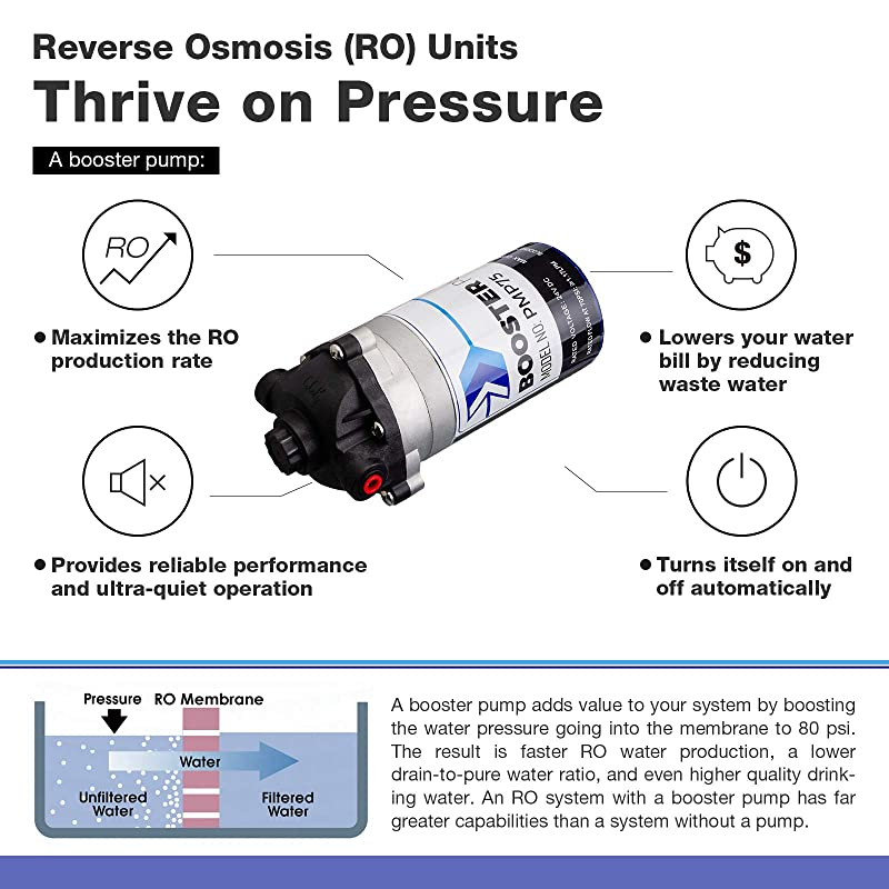 iSpring RCC7P  -  Booster Pump