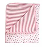 Amazon Price History for:Under The Nile Blanket, Pink (Discontinued by Manufacturer)