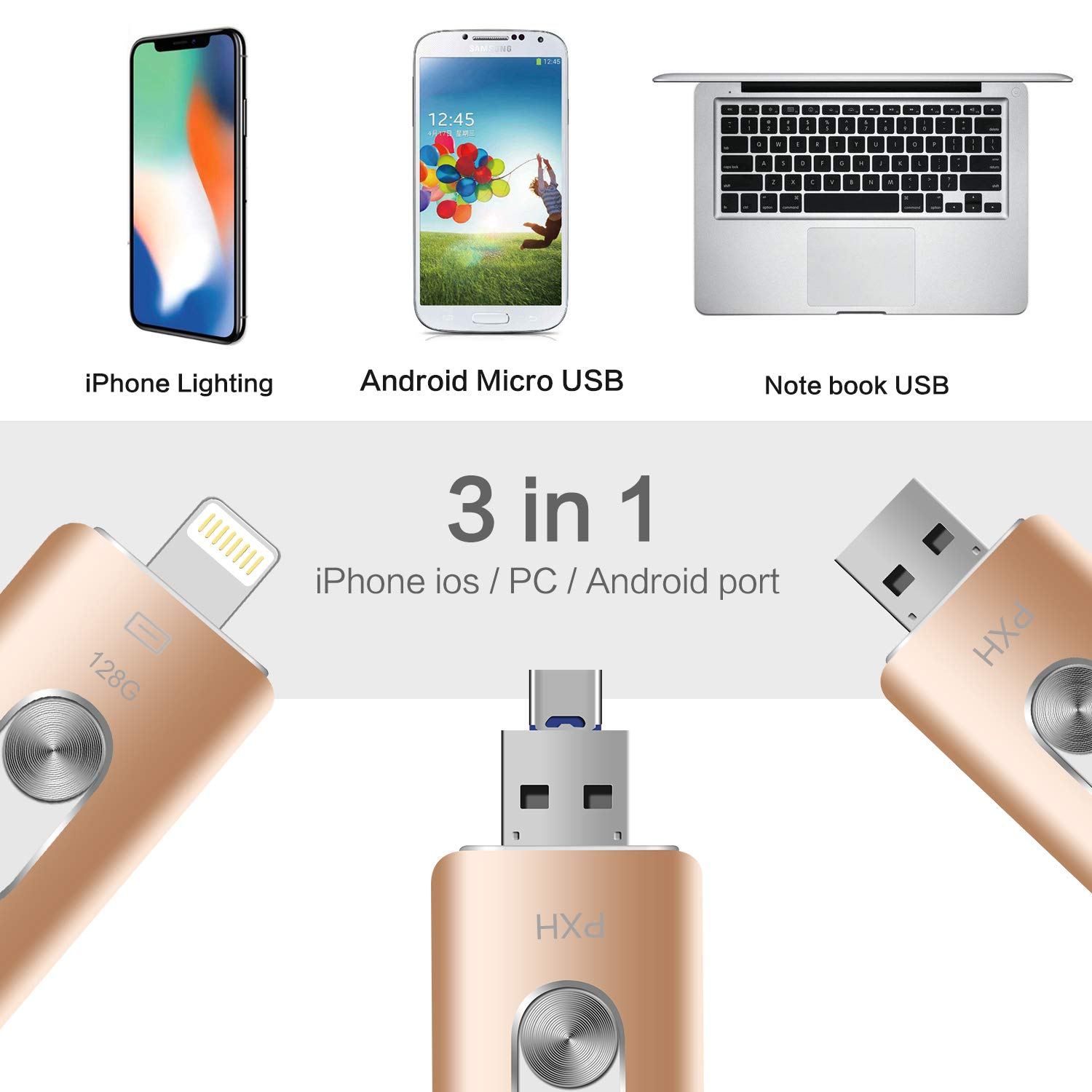 Flash Drives for iPhone and iPad , PXH iOS Flash Drive iPhone Memory Stick External Storage Photo Stick for iPhone,iPad,MacBook,Android,pc and More Devices with USB Port (Red 128GB) … (Red) by PXH (Image #2)