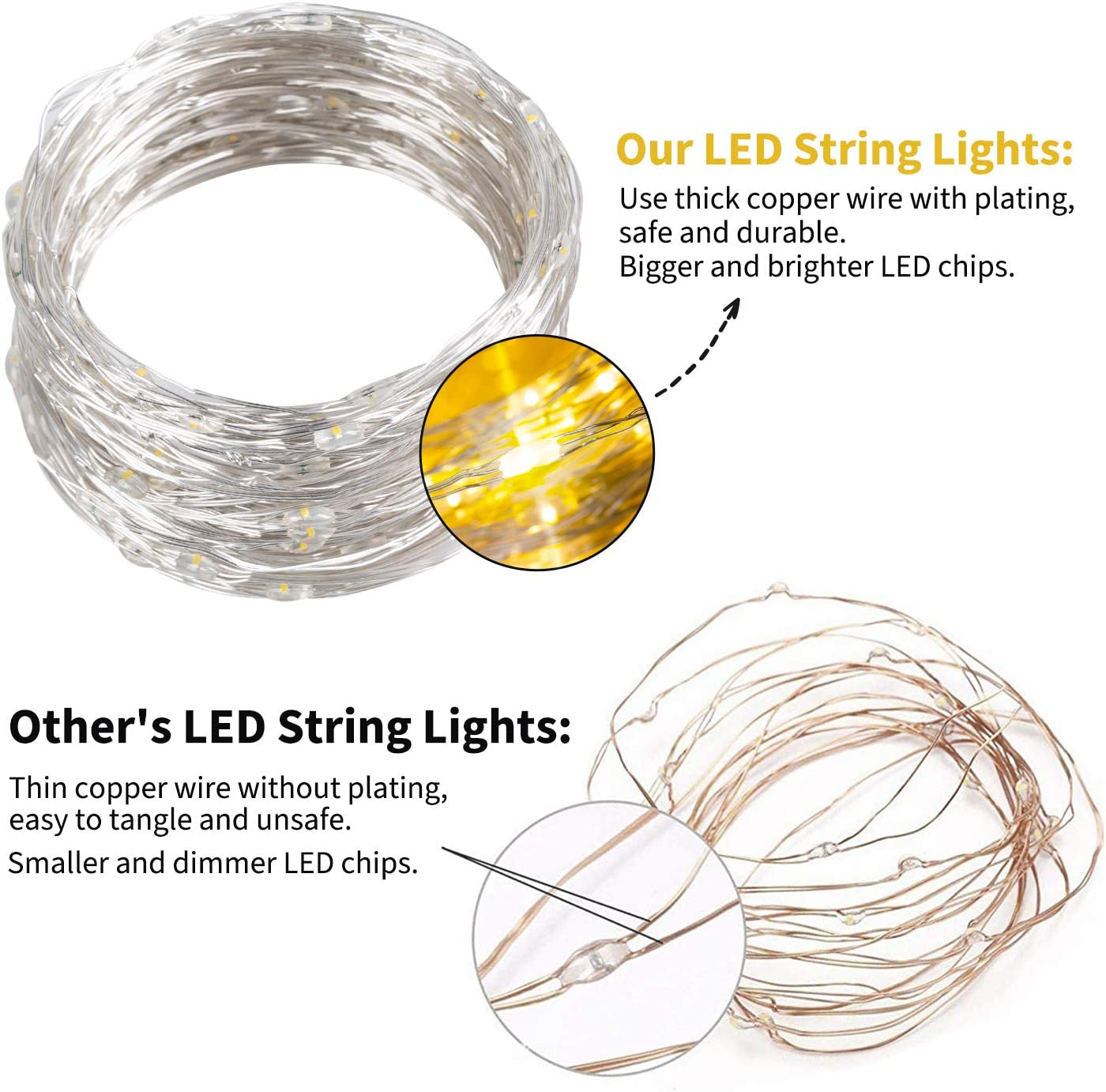 USB Fairy String Lights with Remote & Power Adapter, 66Ft 200 LED Firefly Lights for Bedroom Wall Ceiling Christmas Tree Wreath Craft Wedding Party Decoration, Warm White - -