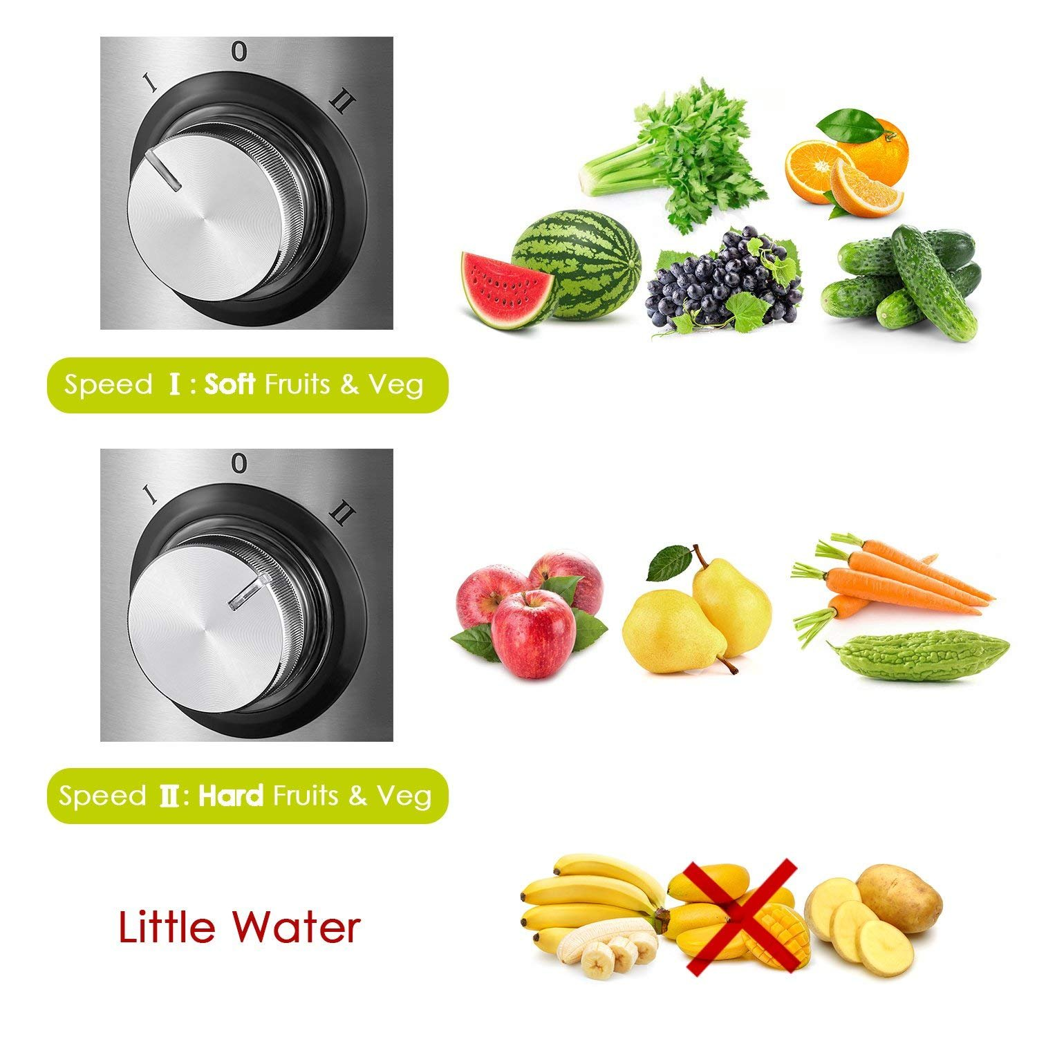 Juicer 1000W Powerful Juice Extractor, Aicok 76MM Wide Mouth Centrifugal Juicer Machine for Whole Fruit and Vegetable, Dual Speed Setting, Anti-drip Function, BPA Free by AICOK (Image #4)