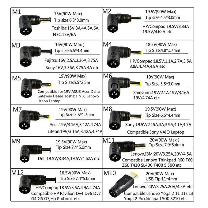 BOLWEO - Adaptador de corriente universal para portátil de 90 W, 15 – 24 V, cargador inteligente de voltaje automático, con pantalla LCD y 12 puntas ...