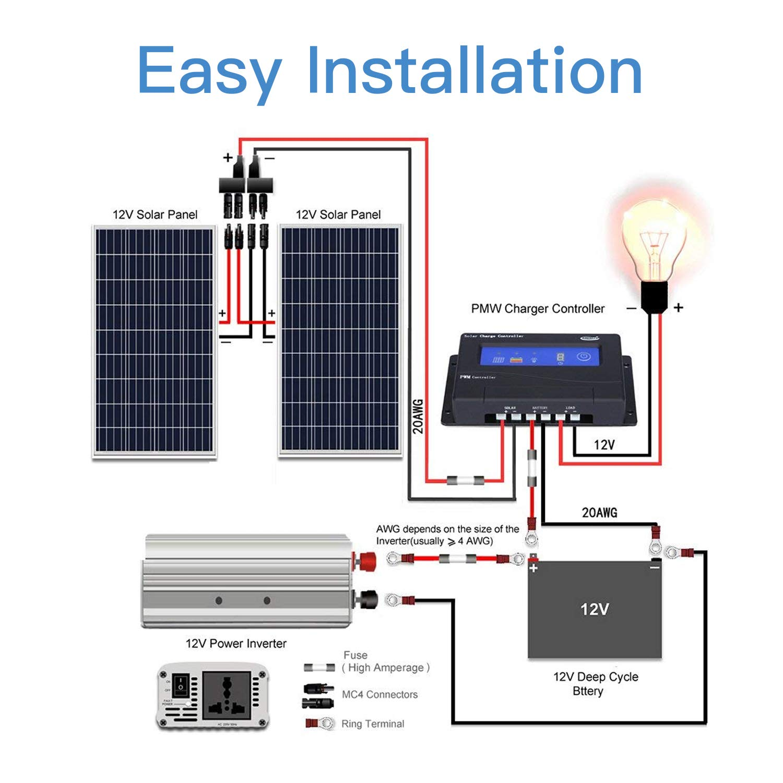 Komaes 200 Watts 12 Volts Monocrystalline Solar Panel Diagrams Home Kitchen