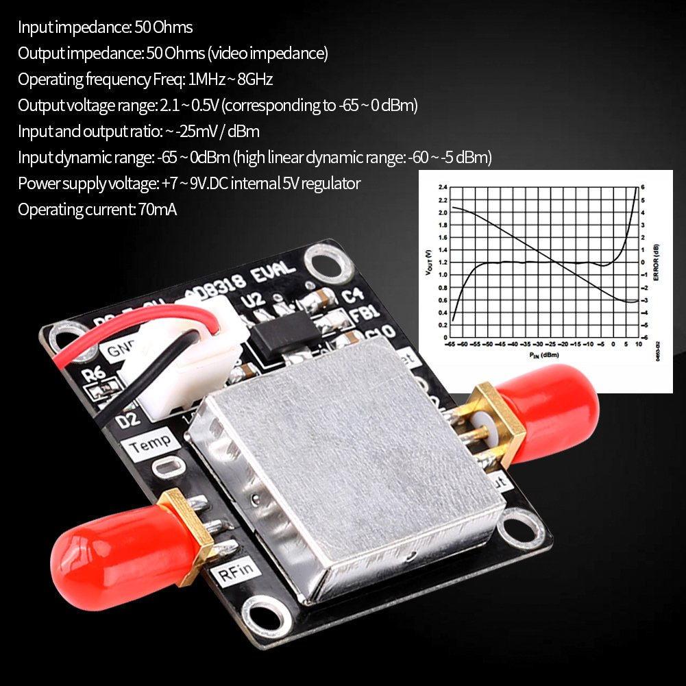 Logarithmic Detector,AD8318 1M-8GHz 70dB Logarithmic Detector Dynamic ALC AGC Control