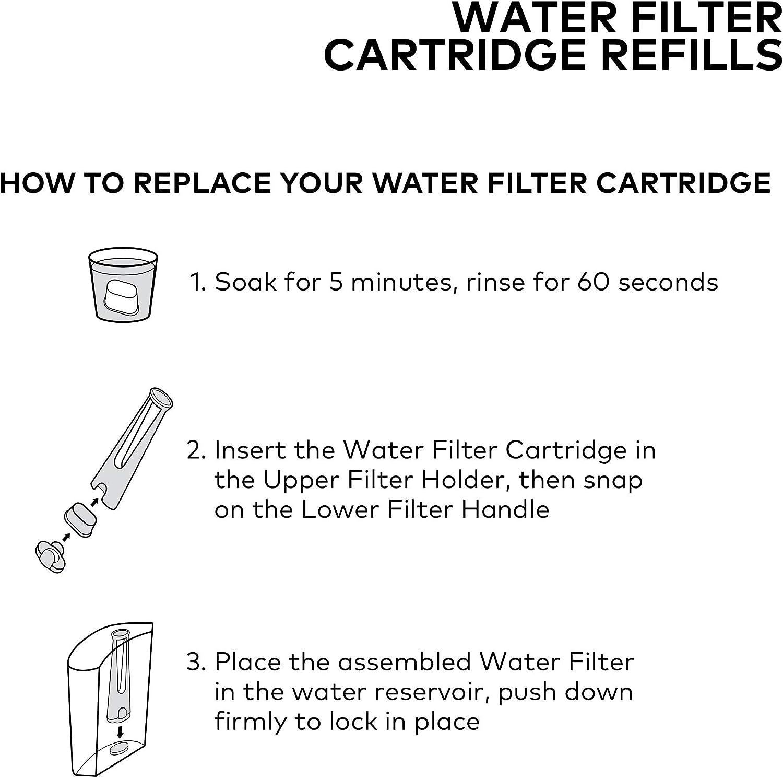 Keurig 2.0 water filter