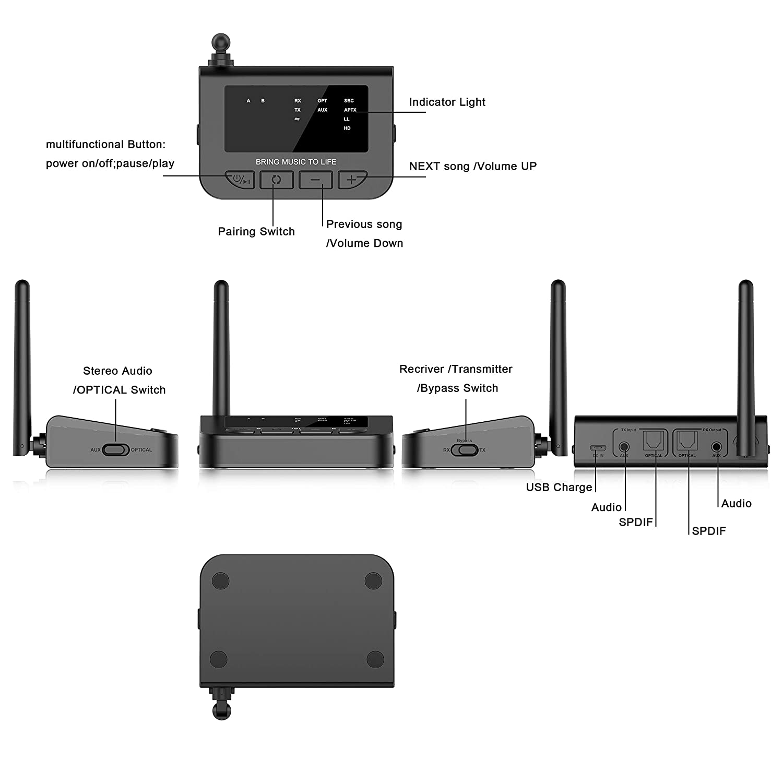 Friencity 265ft Long Range 3-IN-1 Ricevitore trasmettitore Bluetooth 5.0 Adattatore pass-through Audio,AptX HD e Bassa Latenza Digitale 3,5 mm Aux jack RCA per TV,Sempre Riproduzione e Ricollegamento
