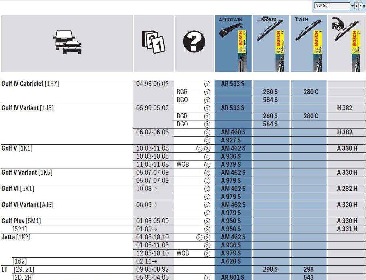 scheibenwischer tabelle