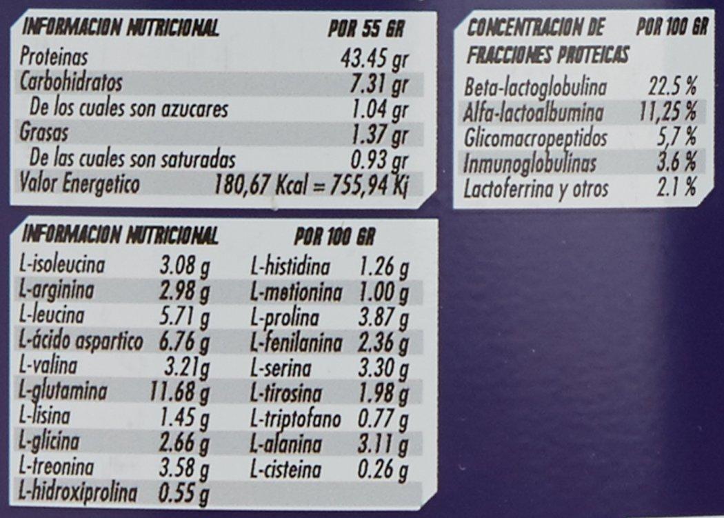 Revtech Triple Whey Proteína de Suero de Leche, Sabor a Fresa - 2267 gr: Amazon.es: Salud y cuidado personal