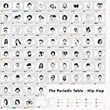 the periodic table of hip hop - Periodic Table Rap
