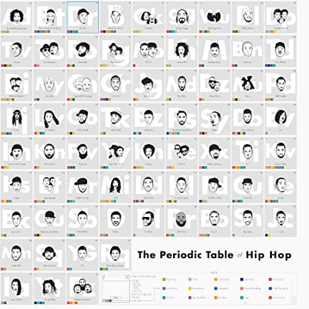 The periodic table of hip hop amazon kitchen home the periodic table of hip hop urtaz Choice Image