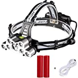 Rechargeable LED headlamp,Brightest and Best 9 LED Headlamp 45000 Lumen Zoomable Waterproof CREE Headlamps Waterproof Hard Hat Light, Bright Head Lights, Running or Camping headlamps