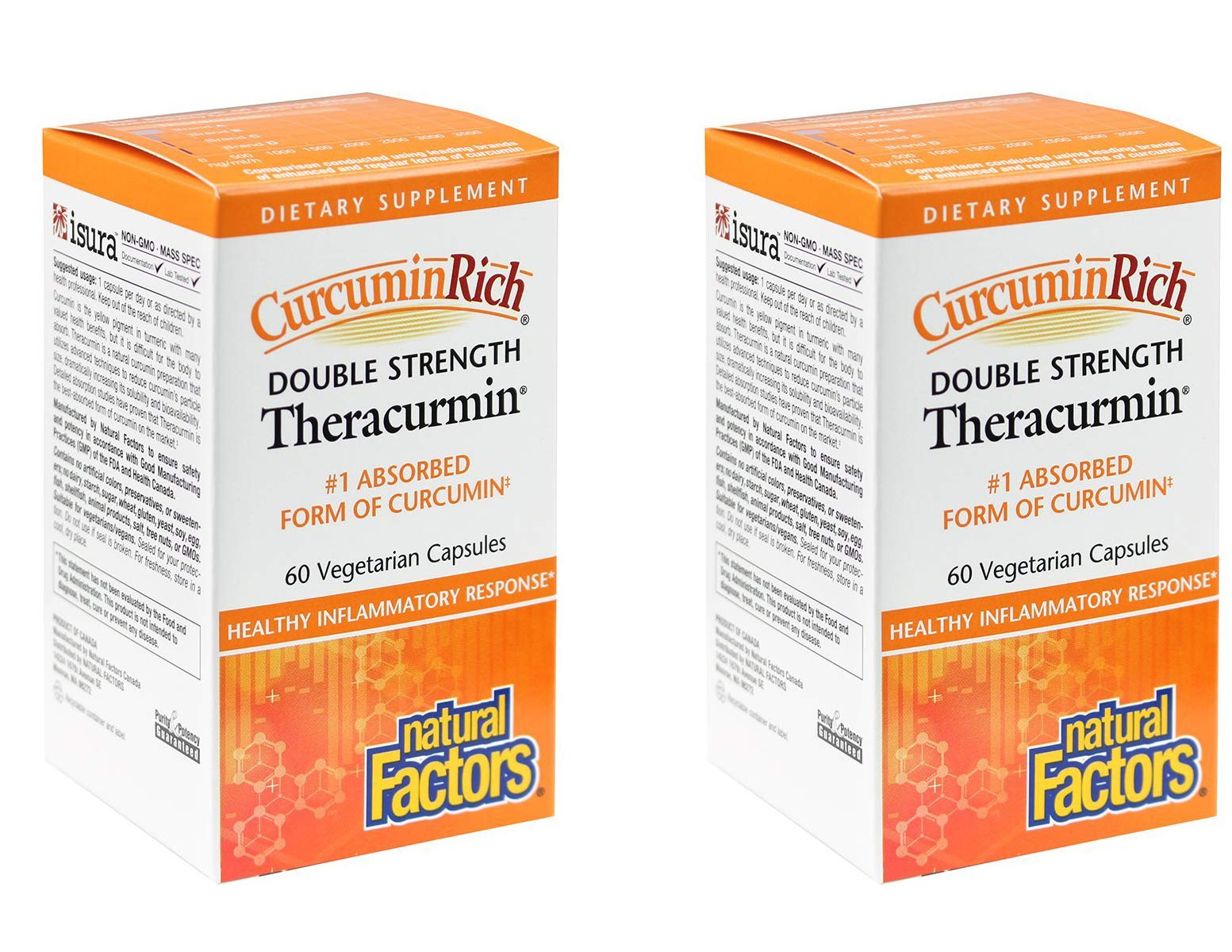 Natural Factors CurcuminRich Double Strength Theracurmin (2 Pack), 120 Capsules Total