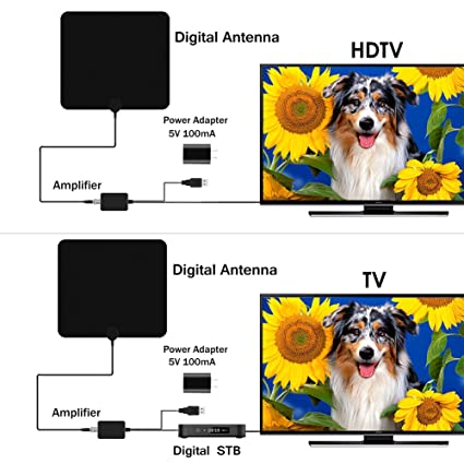 Review 50 Miles HD TV