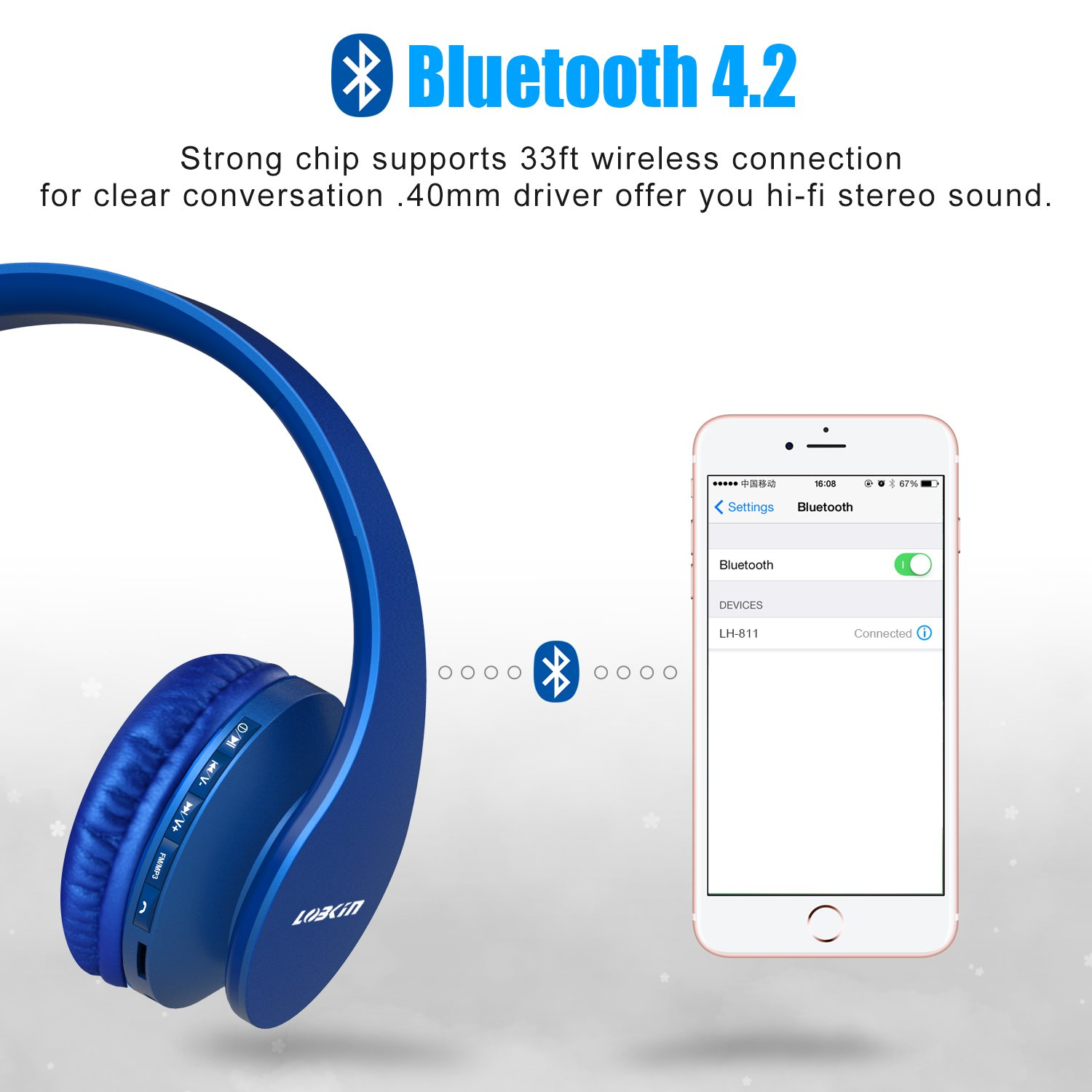 Bluetooth Kopfhörer LOBKIN Over Ear Wireless Bluetooth Kopfhörer Faltbar Kabellose on Ear Ohrhörer Headset mit Mikrofon TF/Micro SD/FM Radio (Dunkelblau)