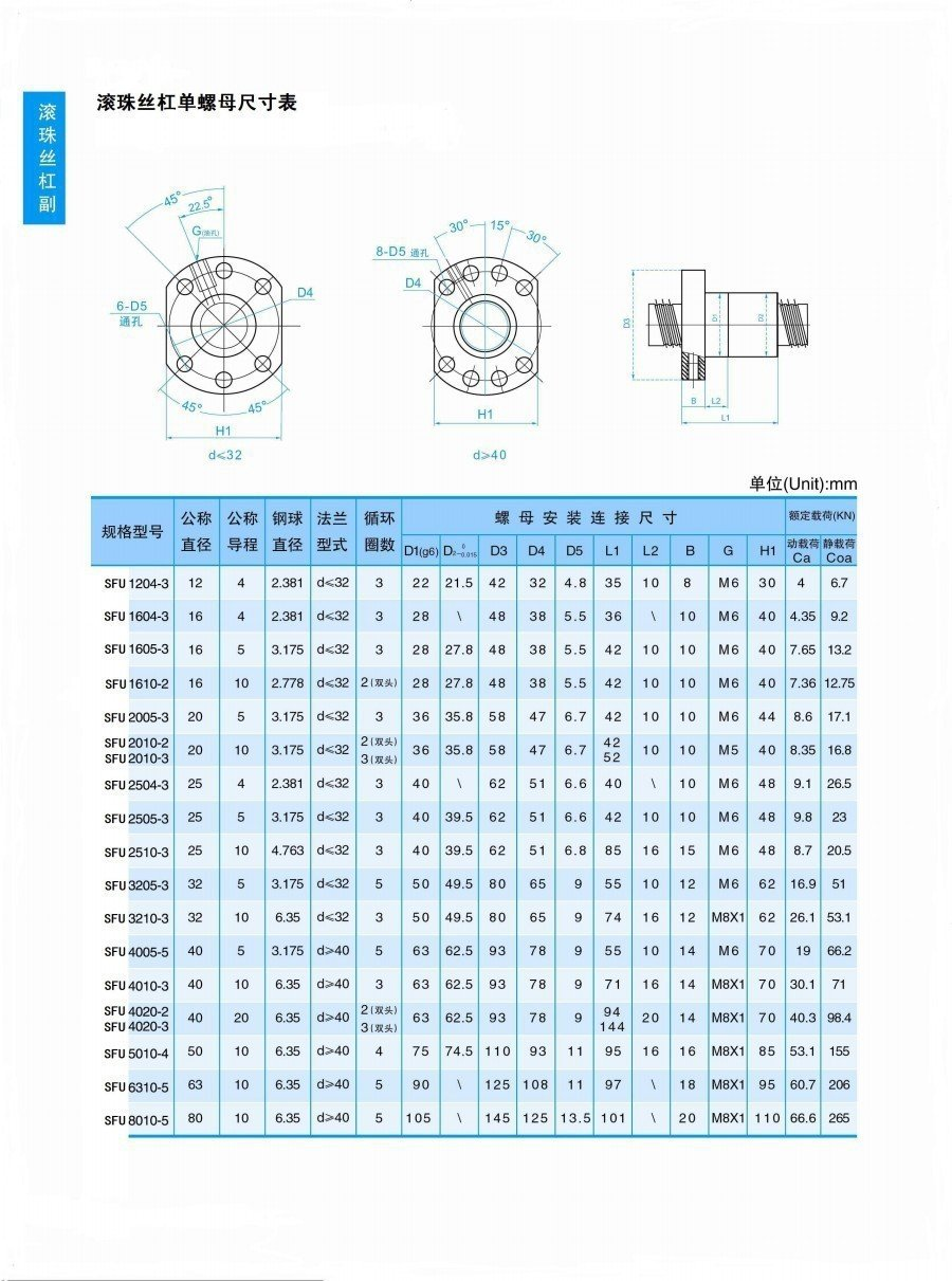 SFU1204 L-300mm rolled ball screw C7 with 1204 flange single ball nut for BK//BF10 end machined CNC parts