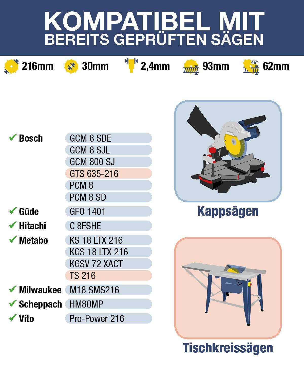 Platten Rechts// Links NEU VORGEN für DCM Bohrstange SD-CR//L 62,5°