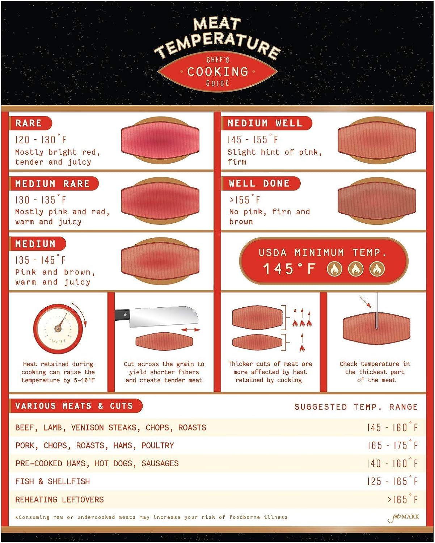Amazon Com Meat Temperature Probe Doneness Magnet Chart