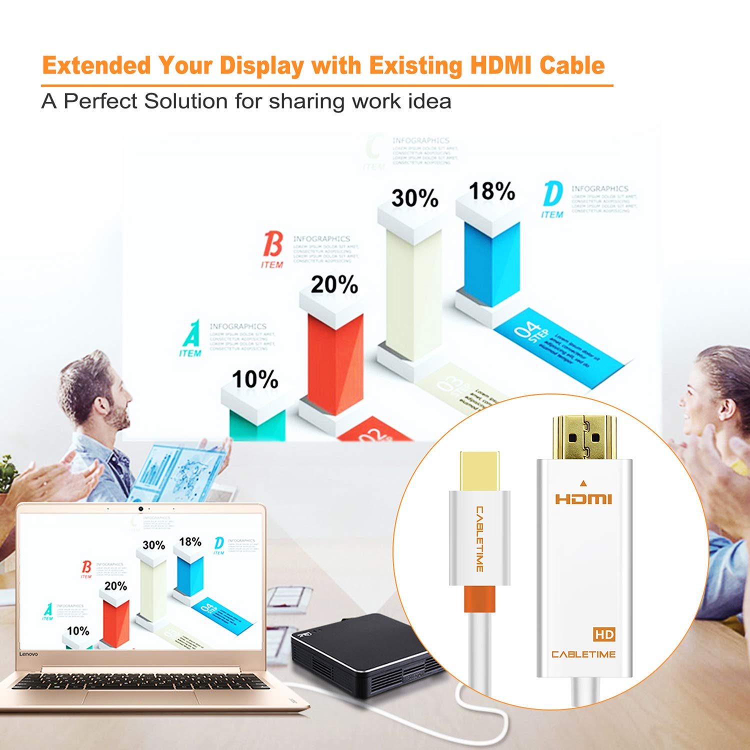 Mini Displayport to HDMI 1080P (Thunderbolt to HDMI Compatible), CABLETIME Mini DP to HDMI Adapter For MacBook Pro,Macbook Air, iMac, Mac Mini (6 Feet (2M), White)