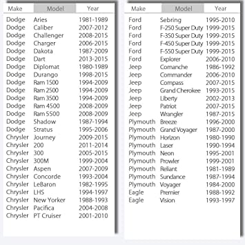 1987-1994 DODGE SHADOW and PLYMOUTH SUNDANCE HOOD INSULATION PAD