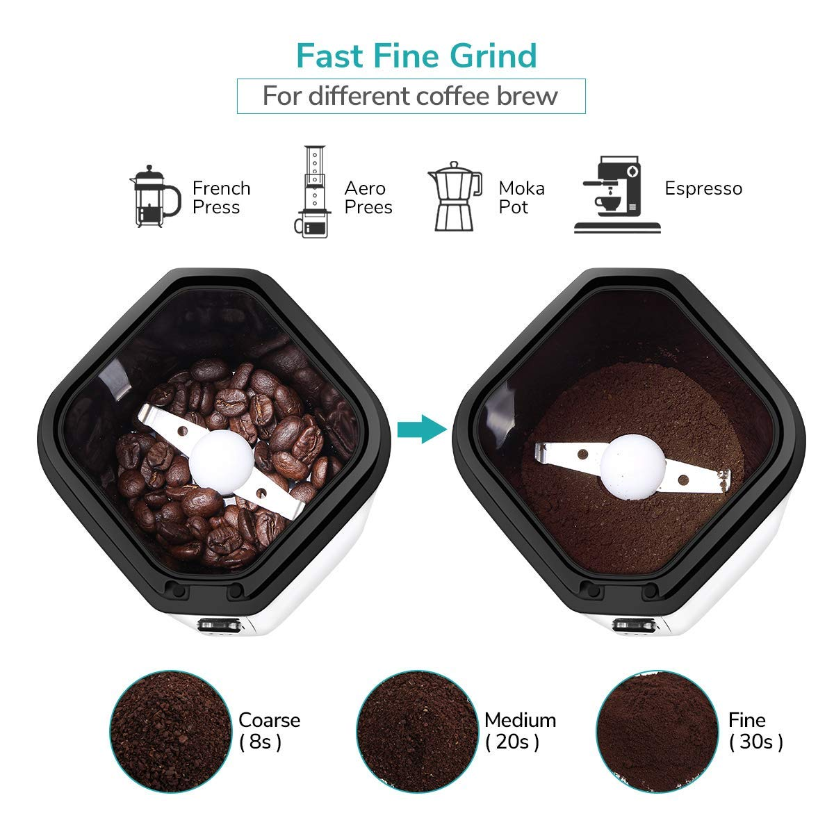 Coffee Bean Spice Grinder Electric – Stainless Steel Blade Grinds Coffee Beans, Spices, Nuts and Grains, 150 W Fast Fine Grinder with Safe Lids Lock, 12 Cups Large Grinding Capacity, Cord Storage