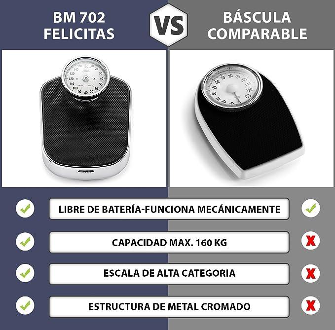 ADE Báscula mecánica de baño Felicitas BM702. Retro. Capacidad 160 kg. Metal robusto y goma antideslizante (Negro-plata): Amazon.es: Salud y cuidado ...