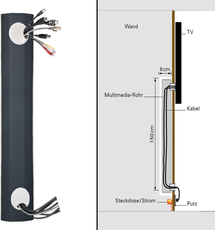 Haodou 100 St/ück kabelschellen Kreis kabelschellen Runden 4mm wei/ß