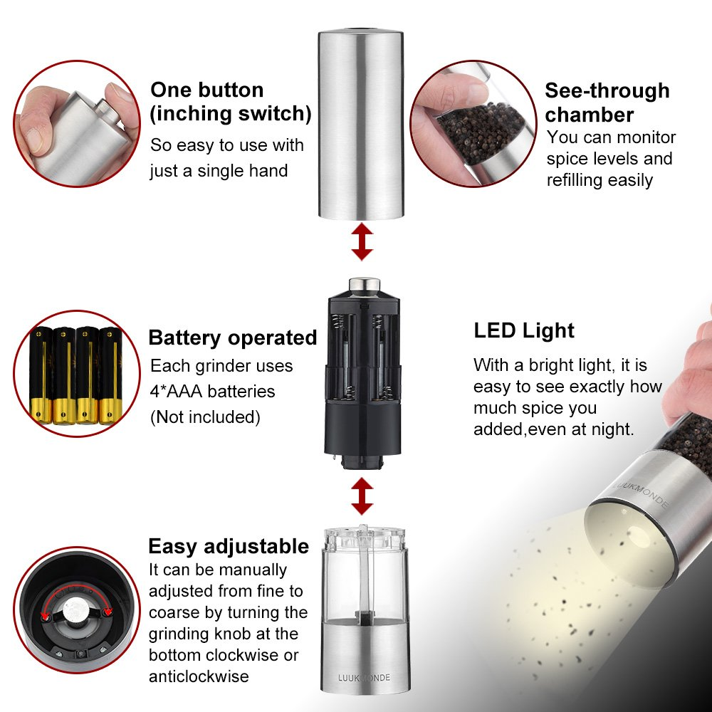Electric Salt and Pepper Grinder Set Dual Spice Stainless Steel Mill Automatic User Friendly Button Adjustable Coarseness LED Light & See-Through Design Battery Operated by LUUKMONDE(Pack of 2)