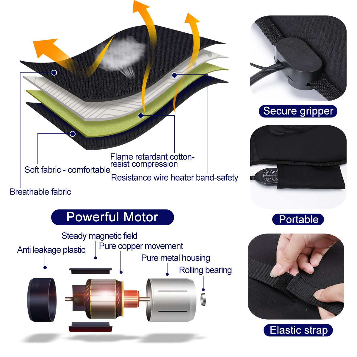 Home Relief Expert 10-Motor Vibrating Car Seat Back Massager Chair Pad with Heat Office 5 Modes for Car