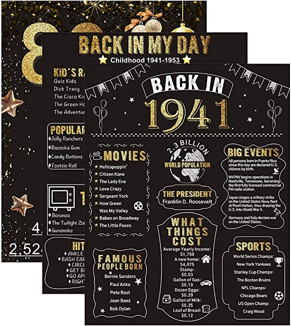 80th Birthday/Anniversary Poster,  80 Years Party/Wedding/Anniversary Decoration Supplies