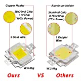 Chanzon High Power Led Chip 10W White