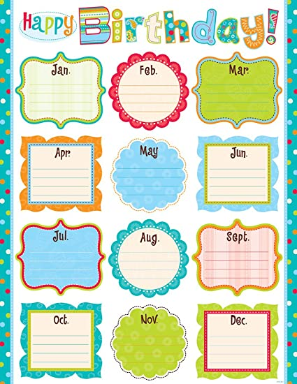 Creative Teaching Press Dots On Turquoise Happy Birthday Chart 0975
