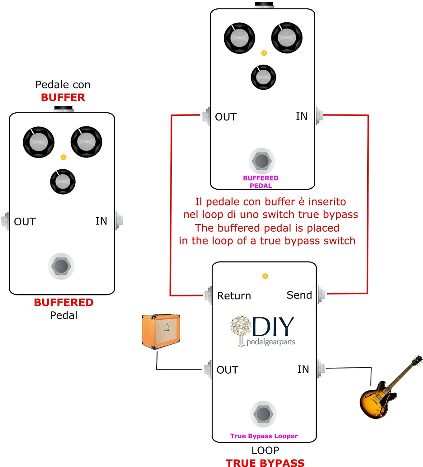 True Byp Looper Wiring Diagram Flight Divergent Bypass The Gear Page On Loop Topsimagescom